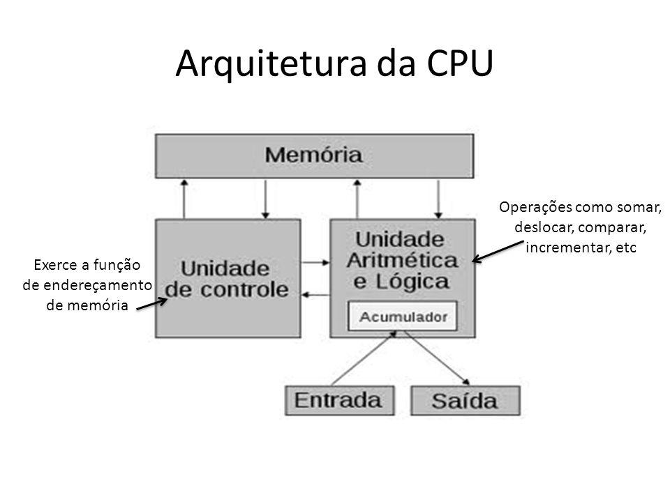 Arquitetura da CPU Operações como somar, deslocar, comparar,