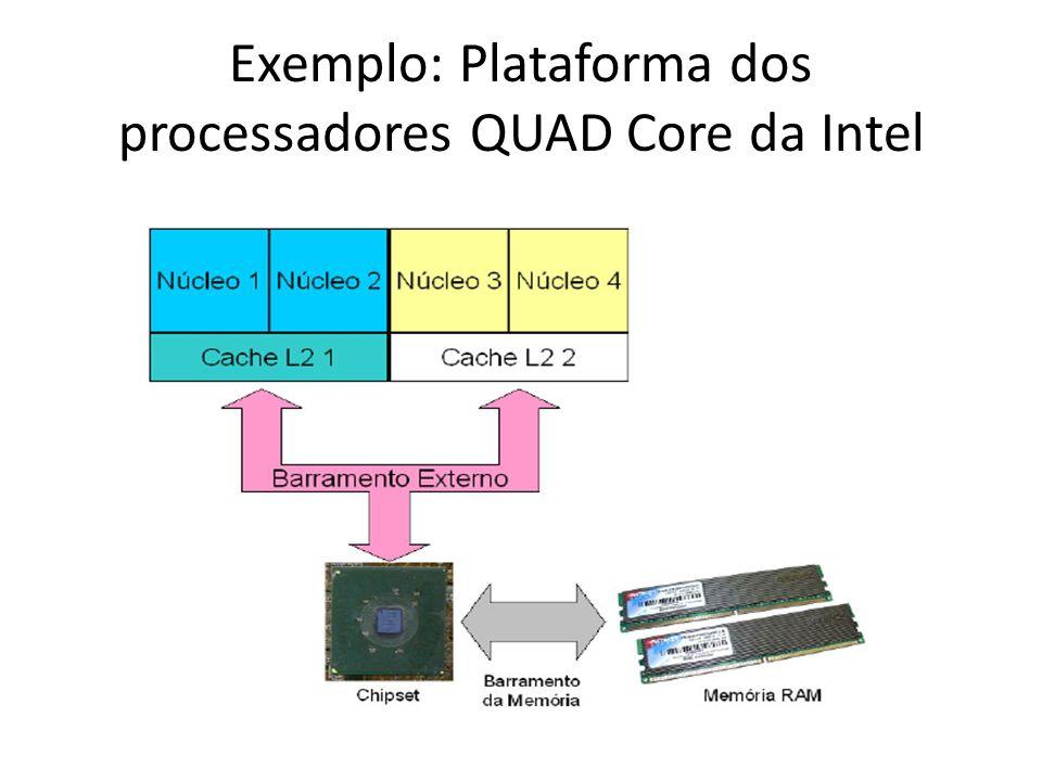 Exemplo: Plataforma dos processadores QUAD Core da Intel