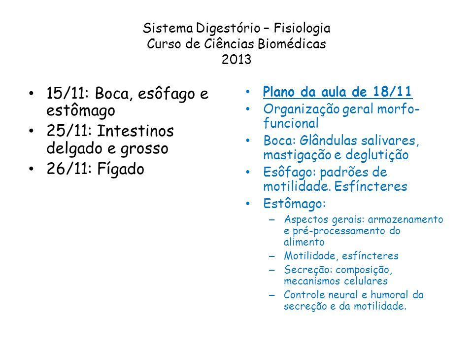 Sistema Digestório – Fisiologia Curso de Ciências Biomédicas 2013