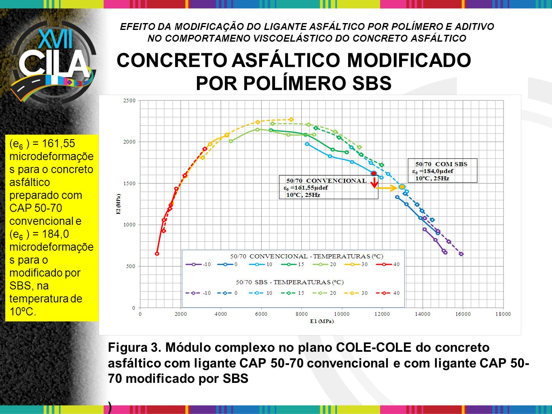CONCRETO ASFÁLTICO MODIFICADO POR POLÍMERO SBS