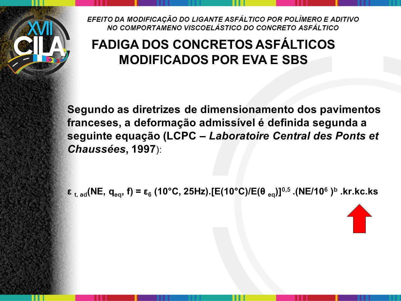 FADIGA DOS CONCRETOS ASFÁLTICOS MODIFICADOS POR EVA E SBS