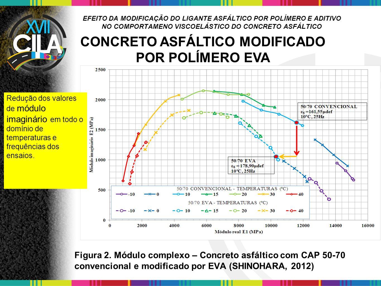 Concreto Asfáltico Modificado por Polímero EVA