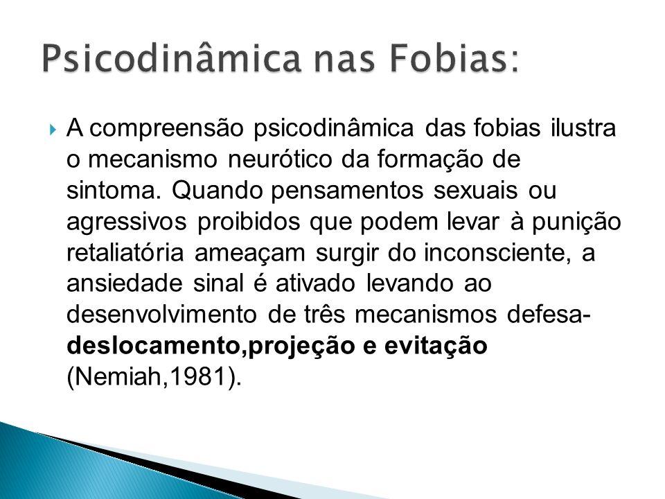 Psicodinâmica nas Fobias:
