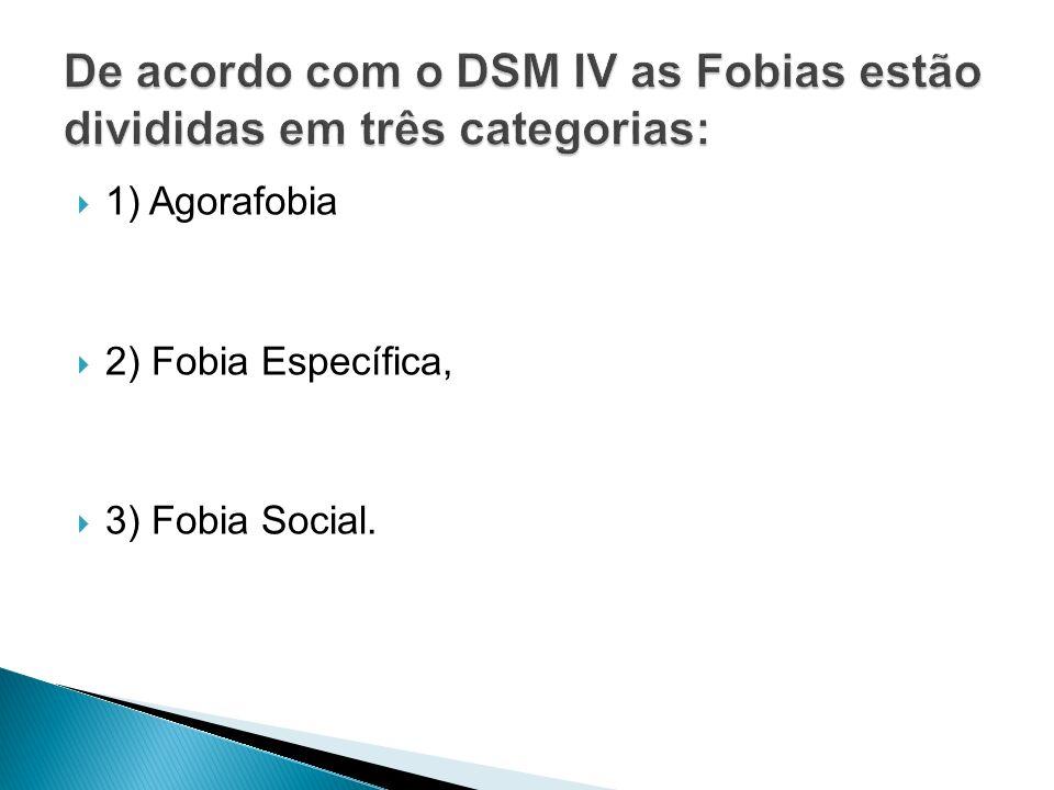 De acordo com o DSM IV as Fobias estão divididas em três categorias: