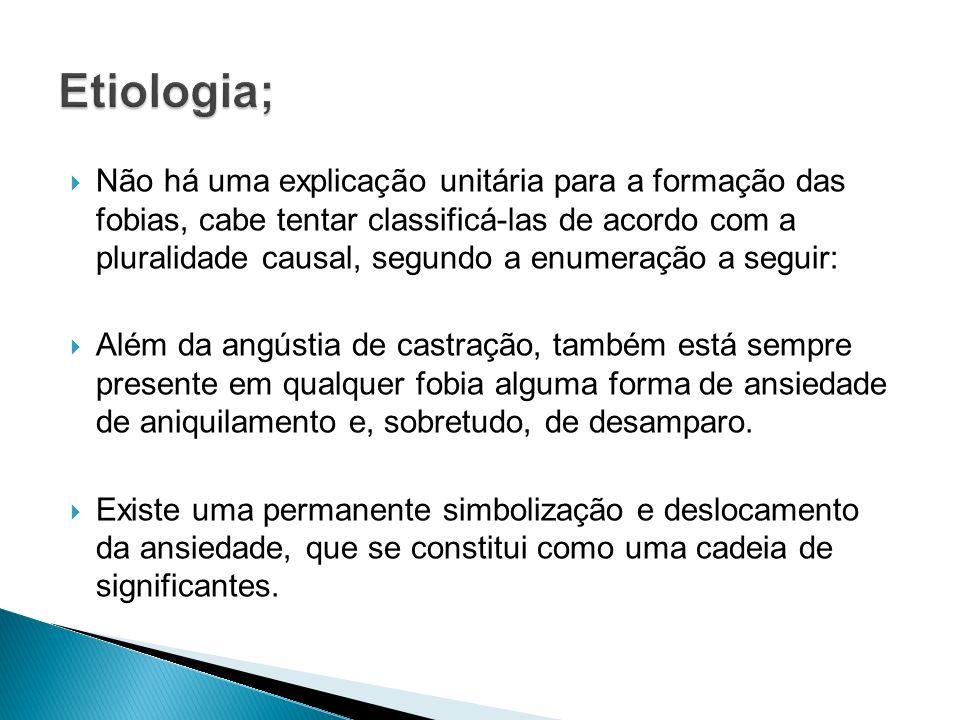 Etiologia;