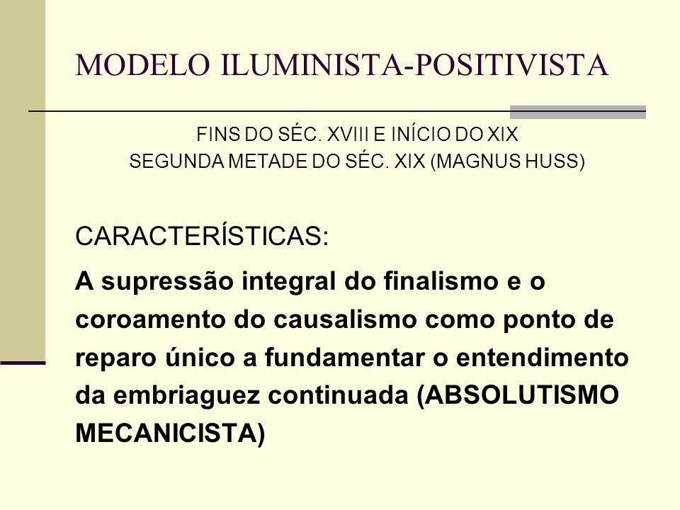 MODELO ILUMINISTA-POSITIVISTA