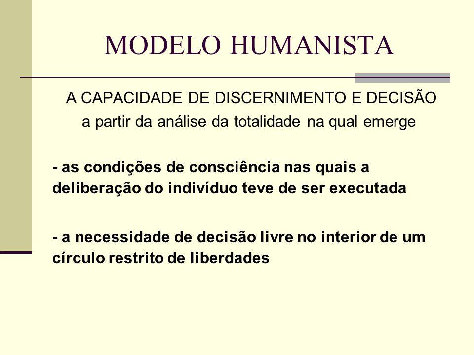 MODELO HUMANISTA A CAPACIDADE DE DISCERNIMENTO E DECISÃO