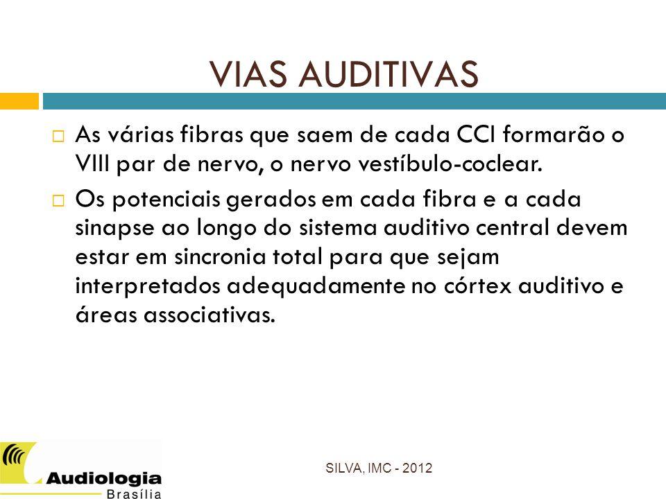 VIAS AUDITIVAS As várias fibras que saem de cada CCI formarão o VIII par de nervo, o nervo vestíbulo-coclear.