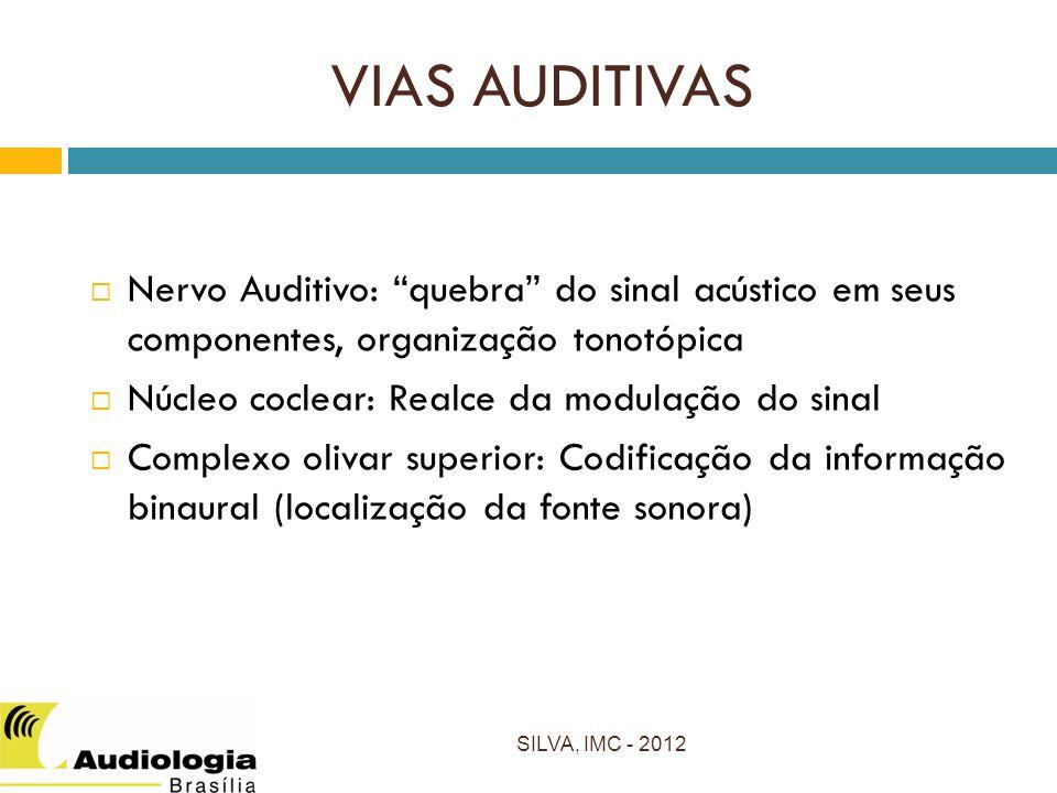 VIAS AUDITIVAS Nervo Auditivo: quebra do sinal acústico em seus componentes, organização tonotópica.