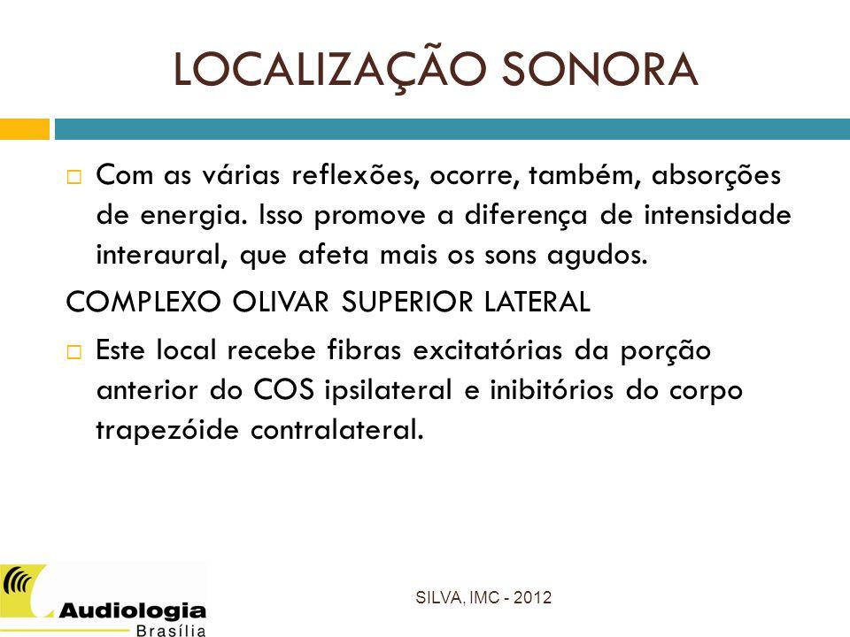 LOCALIZAÇÃO SONORA