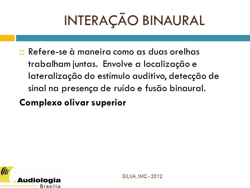 INTERAÇÃO BINAURAL