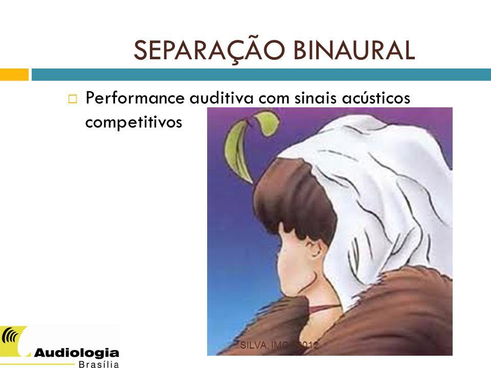 SEPARAÇÃO BINAURAL Performance auditiva com sinais acústicos competitivos SILVA, IMC - 2012
