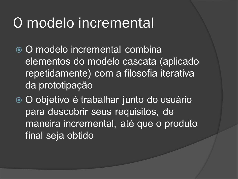 O modelo incremental O modelo incremental combina elementos do modelo cascata (aplicado repetidamente) com a filosofia iterativa da prototipação.