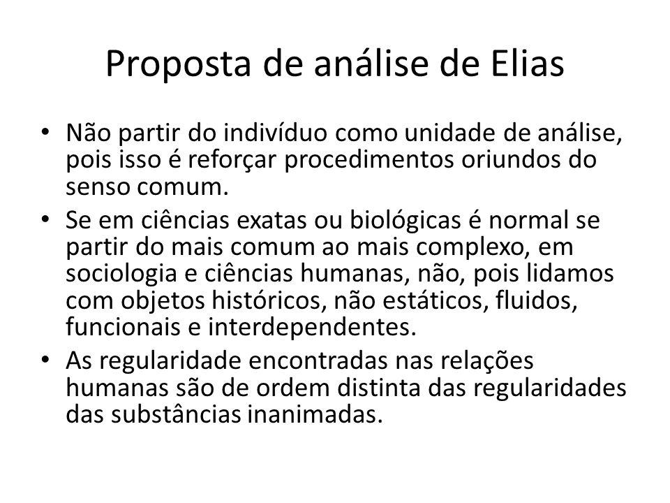 Proposta de análise de Elias