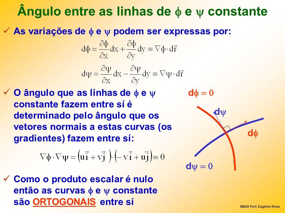 Ângulo entre as linhas de f e y constante