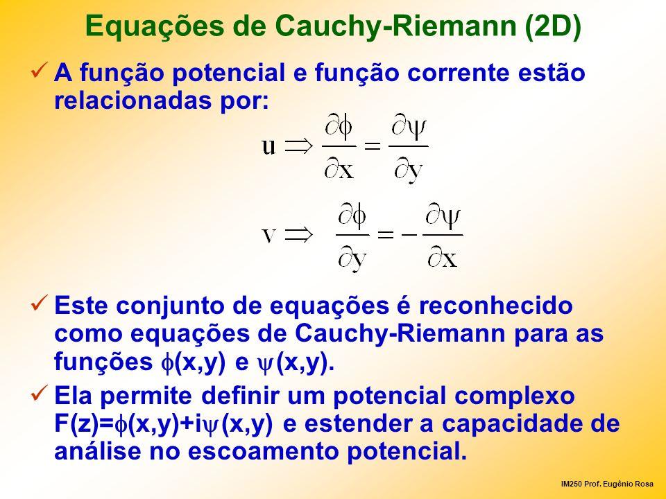 Equações de Cauchy-Riemann (2D)