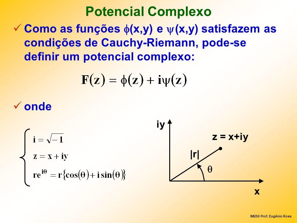 Potencial Complexo Como as funções f(x,y) e y(x,y) satisfazem as condições de Cauchy-Riemann, pode-se definir um potencial complexo: