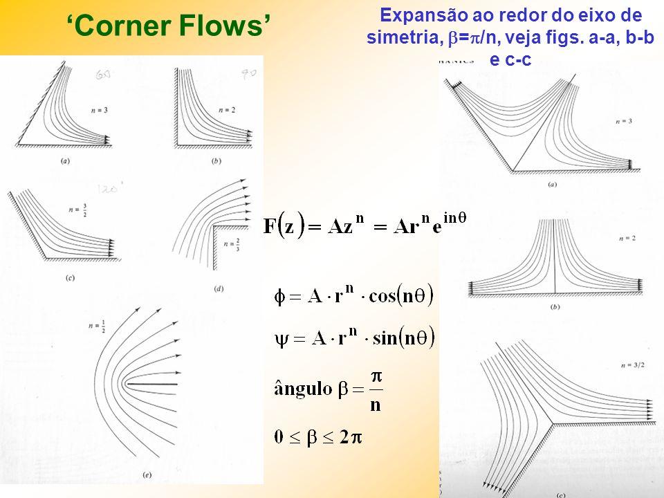 'Corner Flows' Expansão ao redor do eixo de simetria, b=p/n, veja figs. a-a, b-b e c-c
