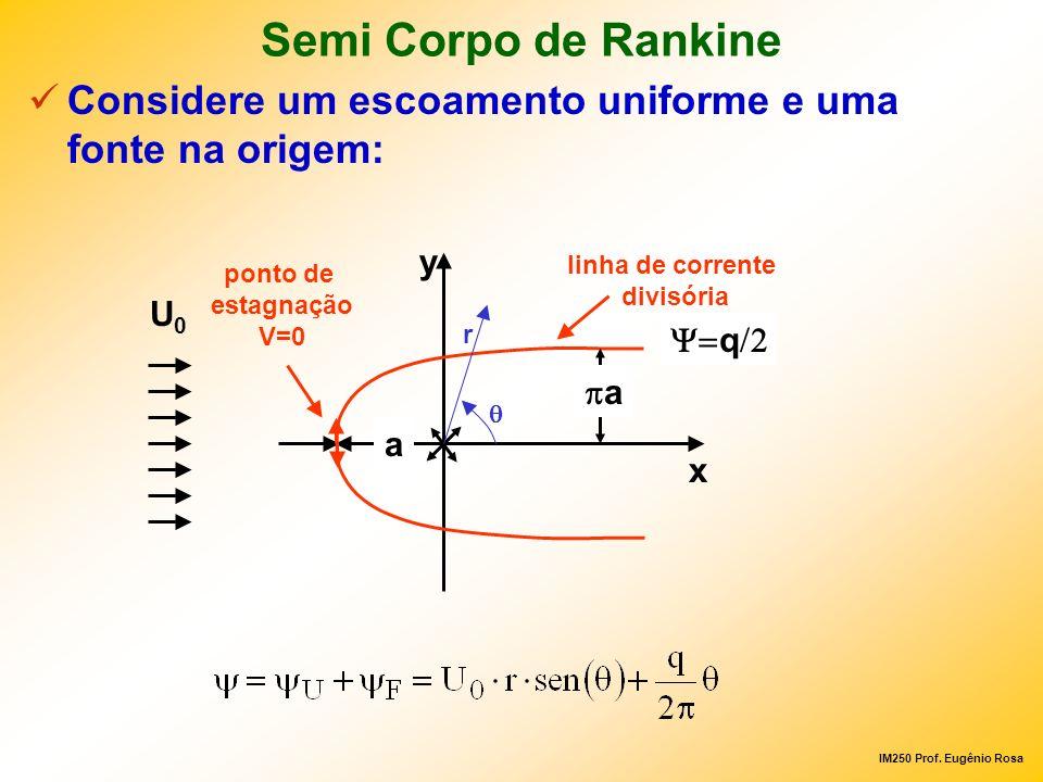 Semi Corpo de Rankine Considere um escoamento uniforme e uma fonte na origem: a. y. x. U0. pa.