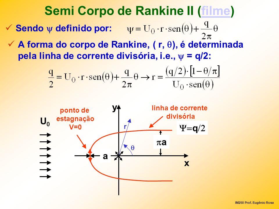Semi Corpo de Rankine II (filme)