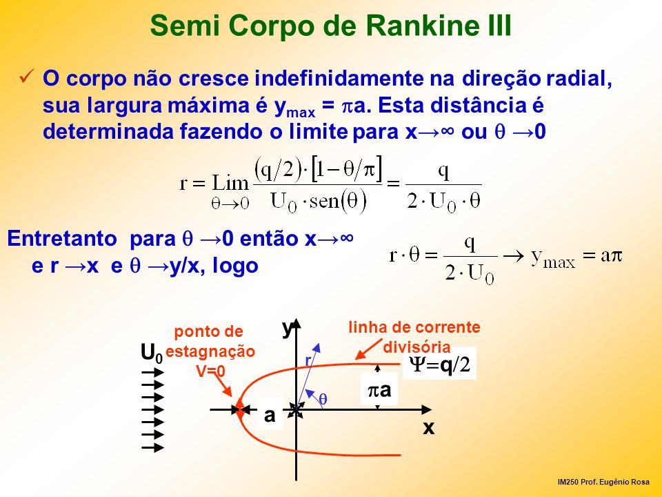 Semi Corpo de Rankine III