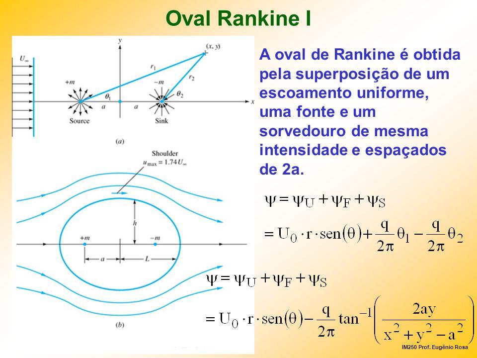 Oval Rankine I