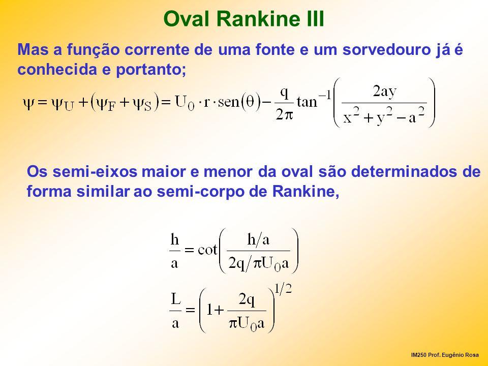 Oval Rankine III Mas a função corrente de uma fonte e um sorvedouro já é conhecida e portanto;