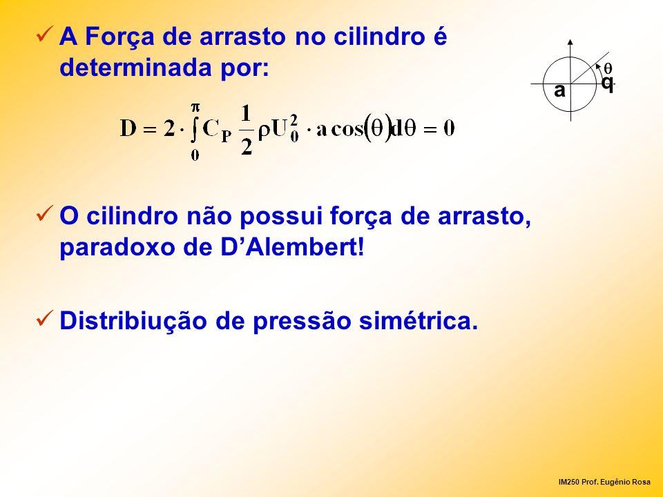 A Força de arrasto no cilindro é determinada por: