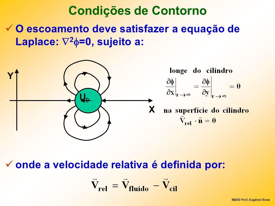 Condições de Contorno O escoamento deve satisfazer a equação de Laplace: 2f=0, sujeito a: onde a velocidade relativa é definida por: