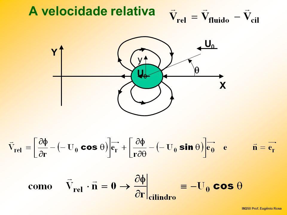 A velocidade relativa X Y U0 y q