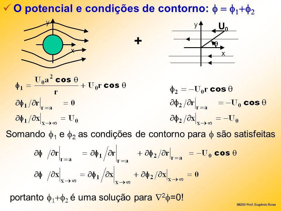 Somando f1 e f2 as condições de contorno para f são satisfeitas