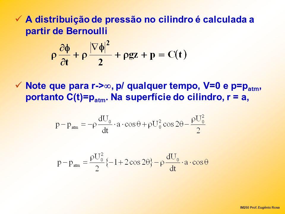A distribuição de pressão no cilindro é calculada a partir de Bernoulli