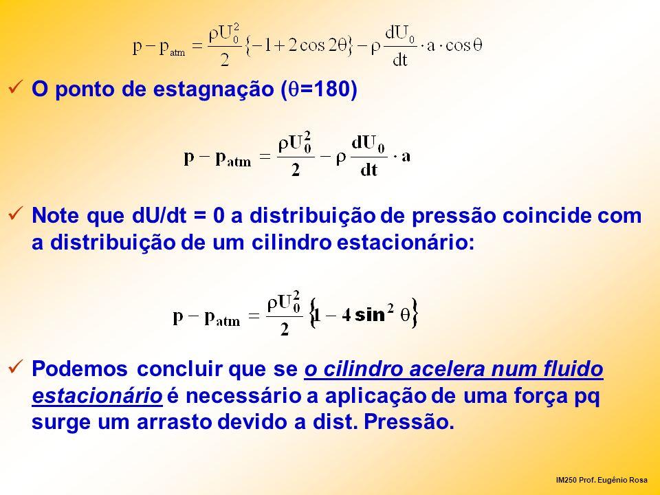 O ponto de estagnação (q=180)