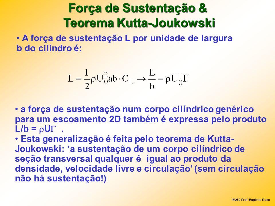 Força de Sustentação & Teorema Kutta-Joukowski