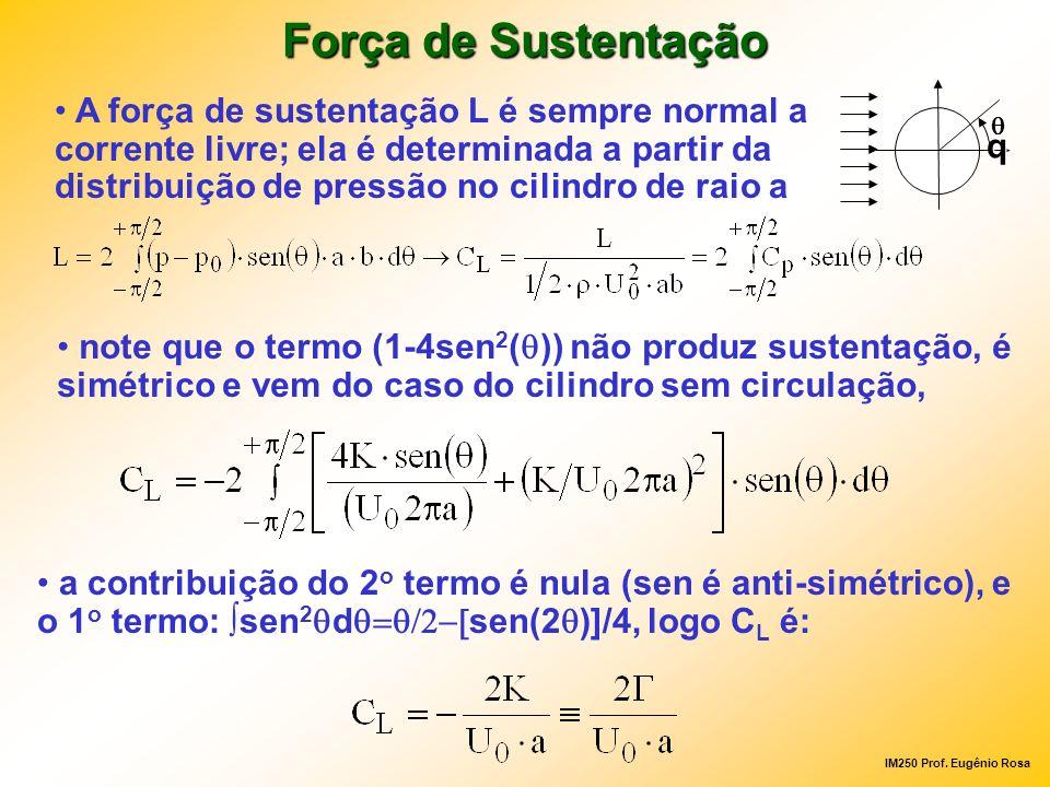 Força de Sustentação q.