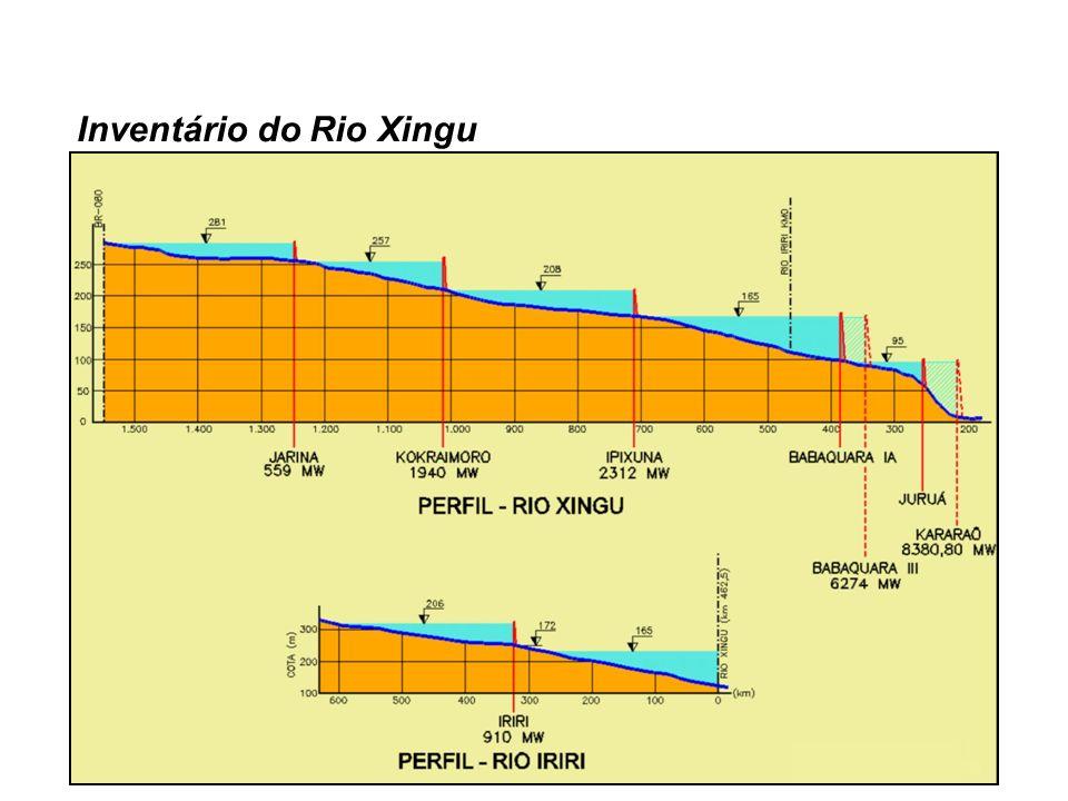 Inventário do Rio Xingu