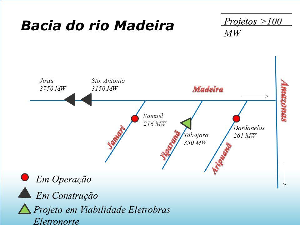 Bacia do rio Madeira Projetos >100 MW Amazonas Em Operação