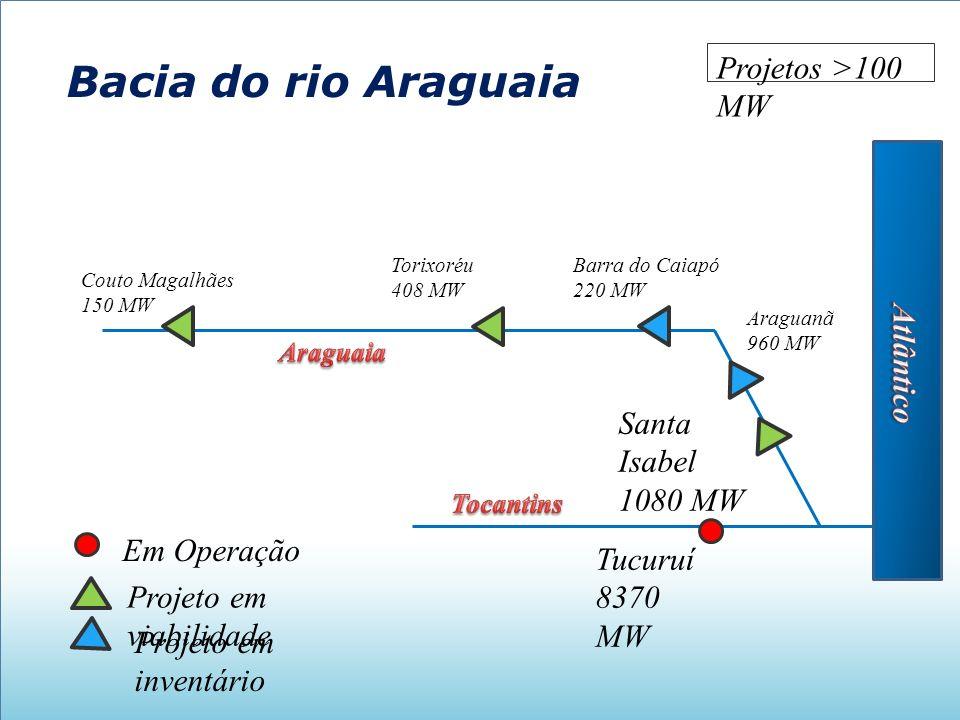 Bacia do rio Araguaia Projetos >100 MW Atlântico Santa Isabel