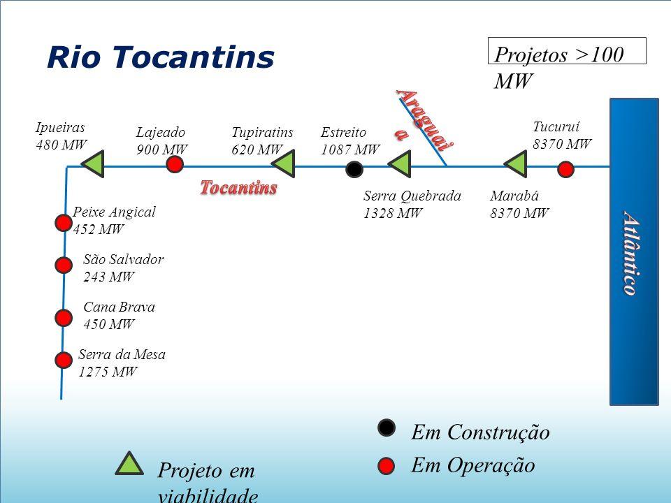 Rio Tocantins Projetos >100 MW Araguaia Atlântico Em Construção