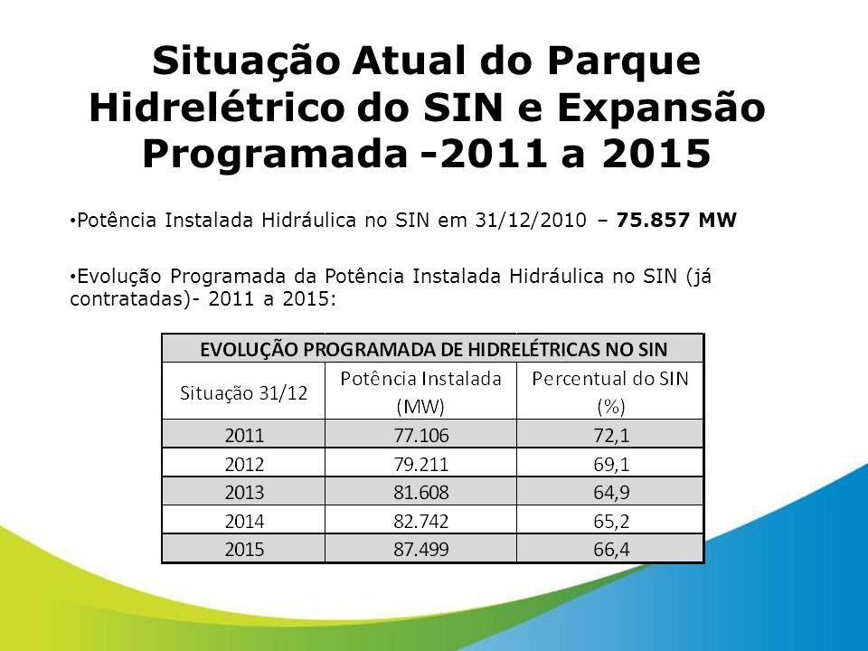 Situação Atual do Parque Hidrelétrico do SIN e Expansão Programada -2011 a 2015
