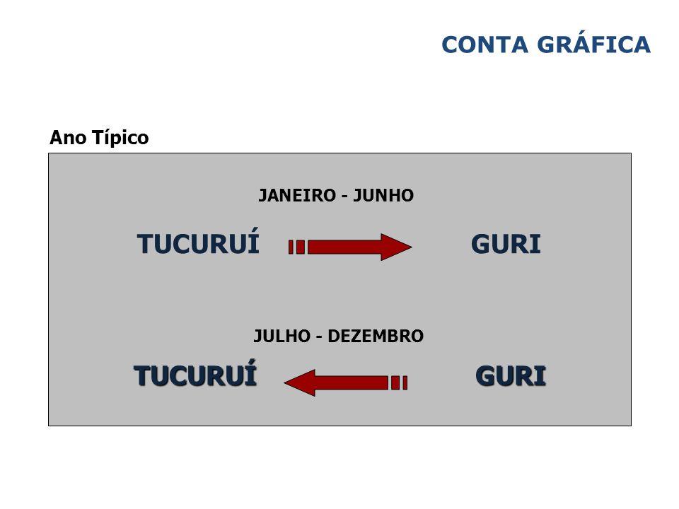 TUCURUÍ GURI TUCURUÍ GURI
