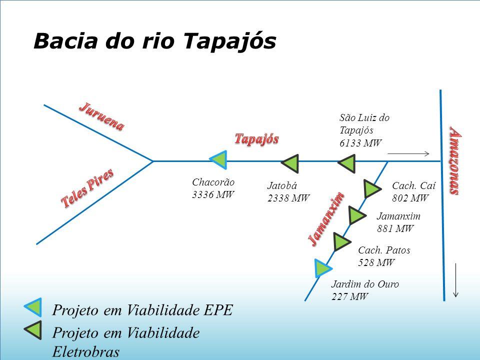 Bacia do rio Tapajós Amazonas Projeto em Viabilidade EPE