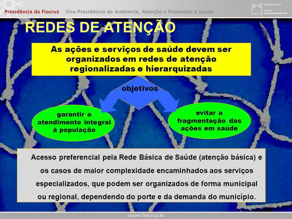 REDES DE ATENÇÃO As ações e serviços de saúde devem ser organizados em redes de atenção regionalizadas e hierarquizadas.