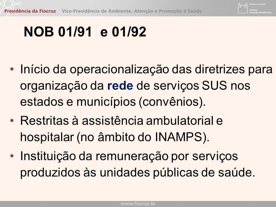 NOB 01/91 e 01/92 Início da operacionalização das diretrizes para organização da rede de serviços SUS nos estados e municípios (convênios).