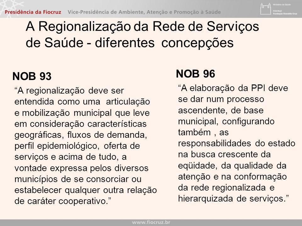 A Regionalização da Rede de Serviços de Saúde - diferentes concepções