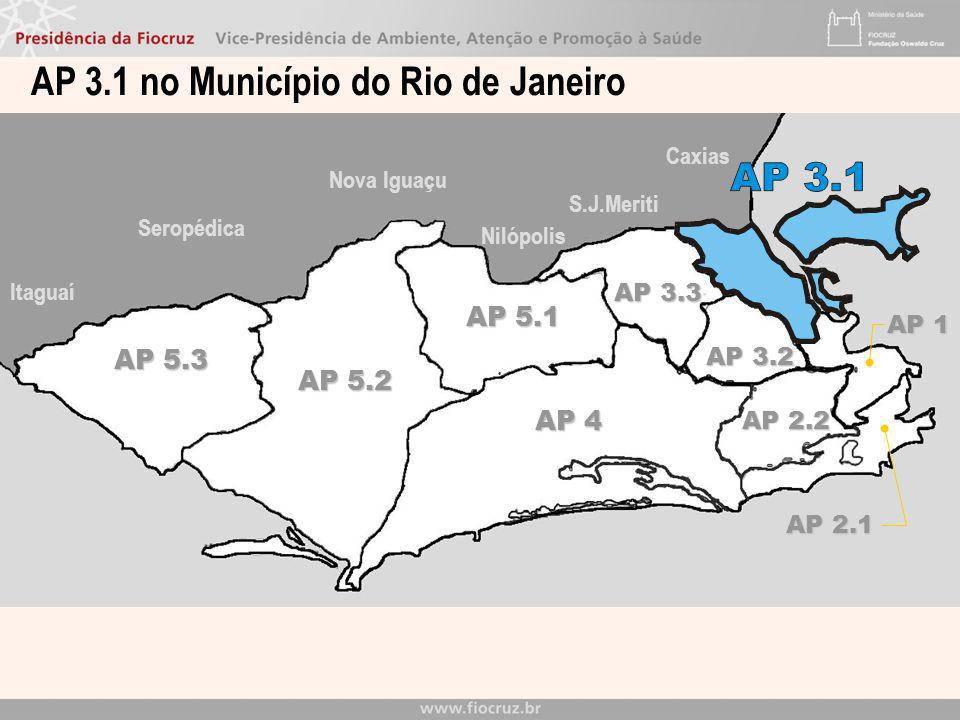 AP 3.1 no Município do Rio de Janeiro