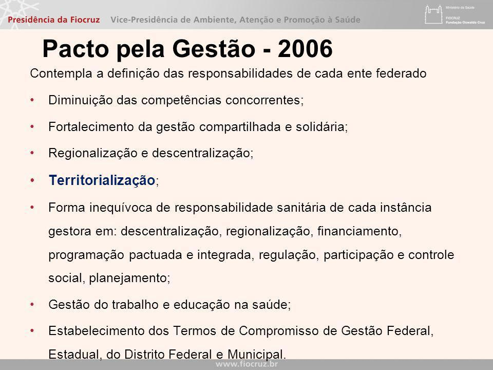 Pacto pela Gestão - 2006 Territorialização;