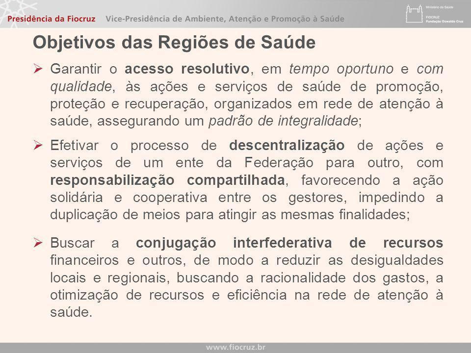 Objetivos das Regiões de Saúde