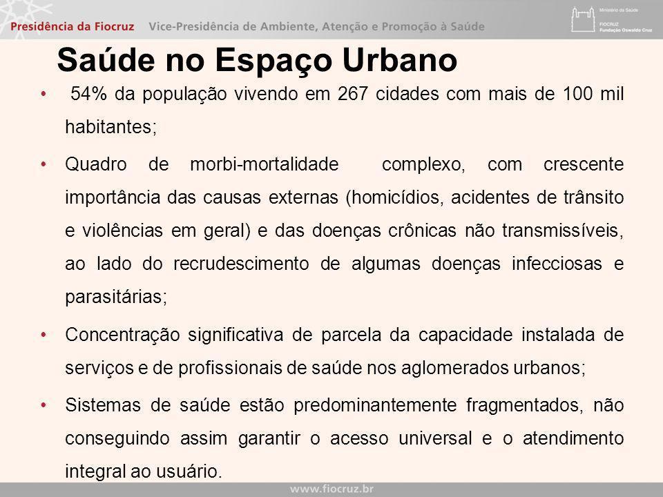 Saúde no Espaço Urbano 54% da população vivendo em 267 cidades com mais de 100 mil habitantes;