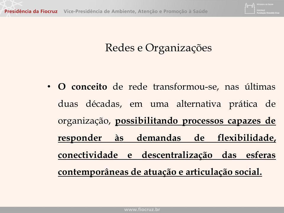 Redes e Organizações